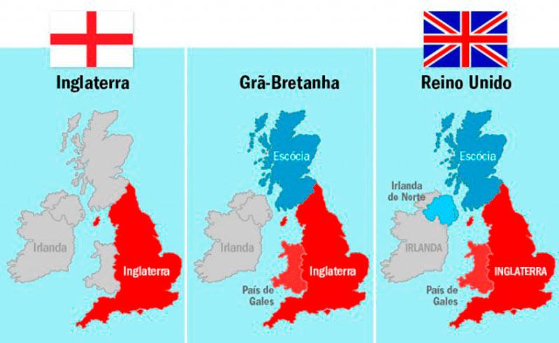 curiosidade sobre o reino unido - bandeiras países
